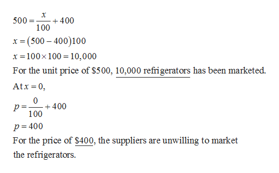 +400 100 500= x (500 400)100 x 100x 100 10,000 For the unit price of $500, 10,000 refrigerators has been marketed Atx 0 0 +400 100 p= 400 For the price of $400, the suppliers are unwilling to market the refrigerators