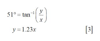 51° tan 3] y 1.23x