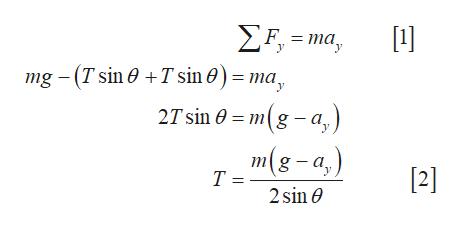 Σ F,-ma, та, mg- (Tsin θ + Tsin 0) = ma, 2Tsin θ= m(g - a, m(g-a,) [2] T = 2 sin θ Ξ