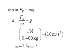 та 3DF - mg FR -g а%3- т 1N -(10m/s) 0.400kg -7.5m/s =.