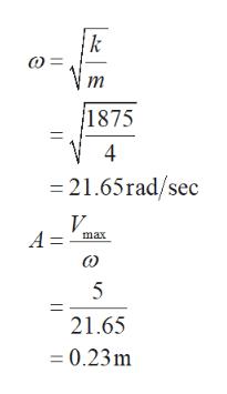 k = т 1875 4 21.65rad/sec V A = max 5 21.65 =0.23m