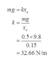 = kx. mg k = 0.5x9.8 0.15 = 32.66 N/m