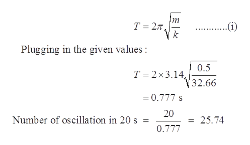 m T 2T k (i) Plugging in the given values 0.5 T 2x 3.14 32.66 =0.777 s 20 Number of oscillation in 20s 25.74 0.777