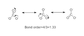 Bond order 4/3=1 .33