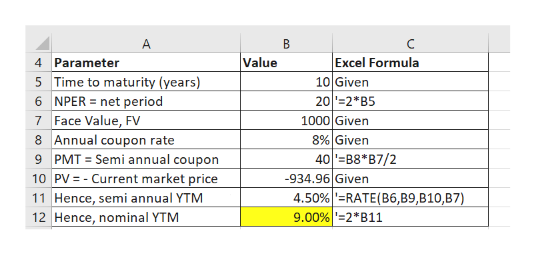 Excel Formula Value 4 Parameter 5 Time to maturity (years) 6 NPER net period 10 Given 20 2 B5 7 Face Value, FV 8 Annual coupon rate 9 PMT Semi annual coupon 10 PV-Current market price 11 Hence, semi annual YTM 12 Hence, nominal YTM 1000 Given 8% Given 40B8* B7/2 934.96 Given 4.50% =RATE(B6,B9,B10,B7) 9.00% 2B11