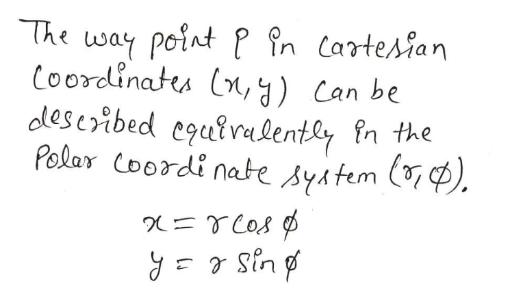 The way point P n Cartesfan Coordinates (n, a) Can be deseribed eguivalently fn the Polar CDordi nate syatem (97 P).