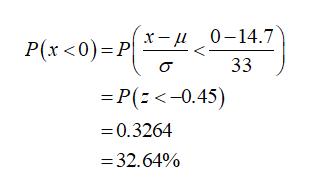 x-u0-14.7 P(x <0)P 33 =P(-0.45) -0.3264 32.64%