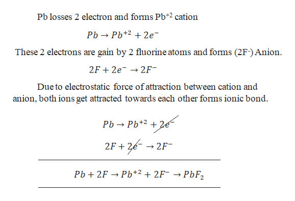 Pb losses 2 electron and forms Pbt2 cation PbPb+22e These 2 electrons are gain by 2 fluorine atoms and forms (2F) Anion 2F 2e 2F Due to electrostatic force of attraction between cation and anion, both ions get attracted towards each other forms ionic bond. Pb Pb+22e + z6= 2F 2F Pb 2F Pb+2 2F PbF2