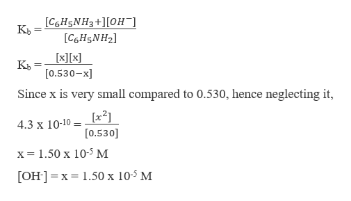 [C6H5NH3+0h] Кь [C6H5NH2] x][x] Кь [0.530-x] Since x is very small compared to 0.530, hence neglecting it, 4.3 x 10-10 [0.530] x=1.50 x 10-5 M [OH x1.50 x 10-5 M