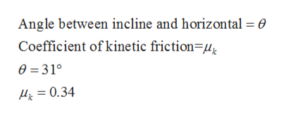 Angle between incline and horizontal = 0 Coefficient of kinetic friction-u 0 31° 4=0.34