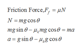 Friction Force,F = uN N mg cose mg sin 0-mg cos0 = ma a gsin 0- ug cos