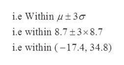 i.e Within 3o i.e within 8.7 3 x 8.7 i.e within (17.4, 34.8)