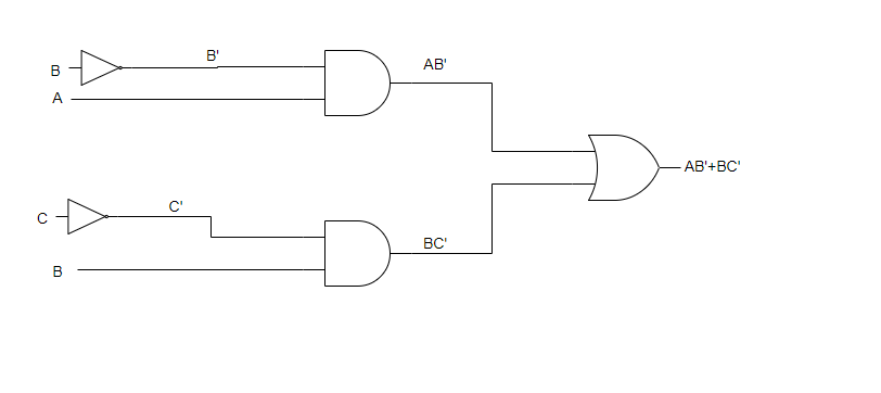 Answered: Draw a logic circuit diagram of the… | bartleby