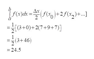 b Δx f(x)cd = f +2/(x)+...] (3+0)+27+9+7)] (3+46) 24.5