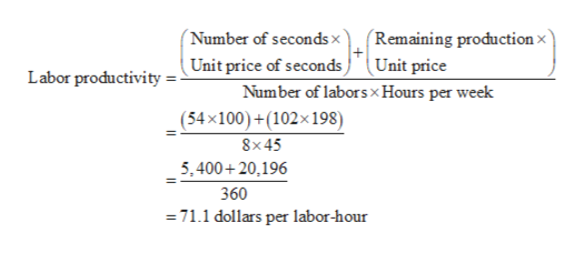 (Remaining production x Unit price (Number of seconds x Labor productivity = _Unit price of seconds Number of labors x Hours per week (54x100)+(102x198) 8x45 5.400+20,196 360 = 71.1 dollars per labor-hour