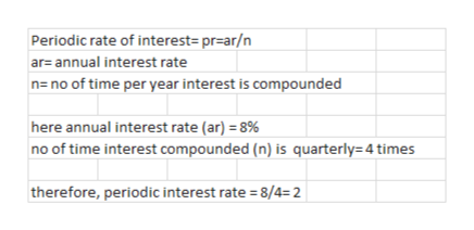Periodic rate of interest= pr=ar/n ar= annual interest rate n=no of time per year interest is compounded here annual interest rate (ar) = 8% no of time interest compounded (n) is quarterly=4 times therefore, periodic interest rate = 8/4=2