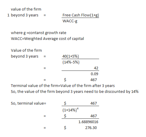value of the firm Free Cash Flow(1+g) 1 beyond 3 years = WACC-g where g -contanst growth rate WACC=Weighted Average cost of capital Value of the firm 40(1+5%) (14%-5%) beyond 3 years 42 0.09 $ 467 Terminal value of the firm=Value of the firm after 3 years So, the value of the firm beyond 3 years need to be discounted by 14% So, terminal value 467 (1+149%) 467 1.68896016 276.30