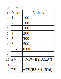 A B 1 Years 100 100 100 200 300 500 0.08 Values 2 1 3 2 4 3 5 4 6 5 7 6 8 r  =NPV(B8,B2:B7). 10 PV 11  =FV(B8,6,0,-B10) 12 FV