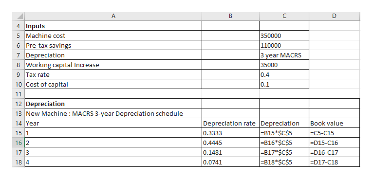 A D 4 Inputs 5 Machine cost 6 Pre-tax savings 7 Depreciation 8 Working capital Increase 9 Tax rate 10 Cost of capital 350000 110000 3 year MACRS 35000 0.4 0.1 11 12 Depreciation 13 New Machine: MACRS 3-year Depreciation schedule Depreciation rate Depreciation -B15*$C$5 -B16* $C$5 -B17*$C$5 -B18*$C$5 14 Year Book value 15 1 0.3333 |ЕC5-C15 16 2 D15-C16 0.4445 17 3 0.1481 D16-C17 18 4 0.0741 D17-C18