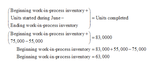 (Beginning work-in-process inventory + Units started during June- = Units completed Ending work-in-process inventory (Beginning work-in-process inventory + = 83,0000 75,000-55,000 Beginning work-in-process inventory = 83,000+55, 000 -75,000 Beginning work-in-process inventory 63, 000