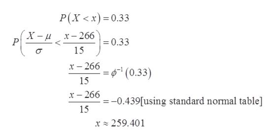 P(X <x) 0.33 X- P x-266 =0.33 15 x -266 (0.33) 15 x -266 =-0.439[using standard normal table] 15 x 259.401