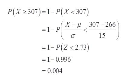 P(X2 307) 1-P(X < 307) X-307-266 1- P 15 1-P(Z <2.73) =1-0.996 0.004