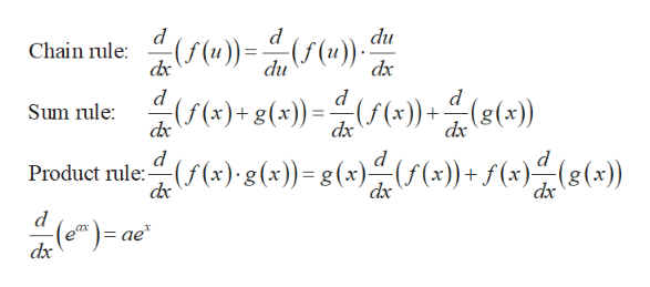 d du Chain rule:(f(u))=(f(u) du dx )()-)()) (s() (f(x) (f(x)+g(x)) = Sum rule: dx dx d Product rule:f (x) g(x))=g(x)(F(x))+ f(x) dx (e)= ae dx