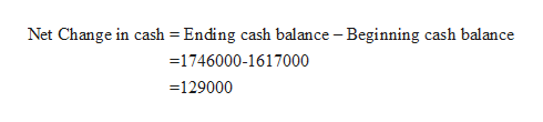 Net Change in cash = Ending cash balance - Beginning cash balance =1746000-1617000 129000