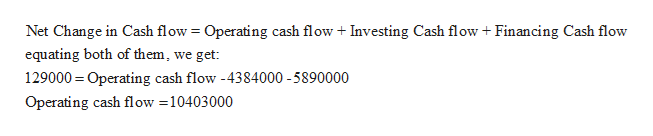 Net Change in Cash flow Operating cash flow Investing Cash flow Financing Cash flow equating both of them' 129000 Operating cash flow -4384000 -5890000 we get Operating cash flow 10403000