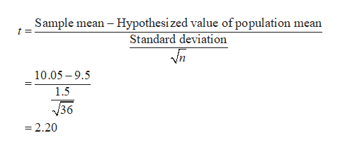 Sample mean Hypothesi zed value of population mean Standard deviation t= 10.05 9.5 1.5 36 = 2.20