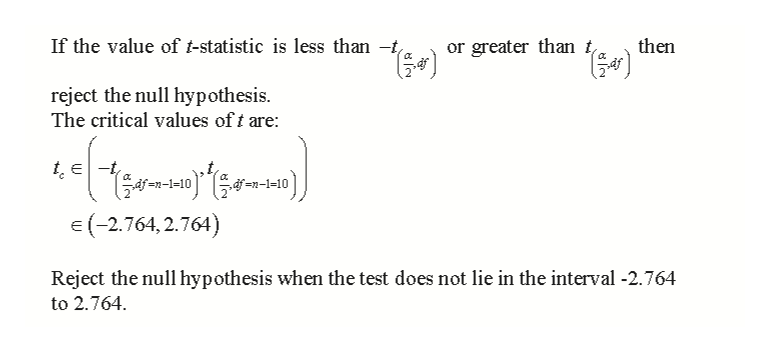If the value of t-statistic is less than - then or greater than t, reject the null hypothesis. The critical values of t are: tE-t =2-1=10 E(-2.764,2.764) Reject the null hypothesis when the test does not lie in the interval -2.764 to 2.764