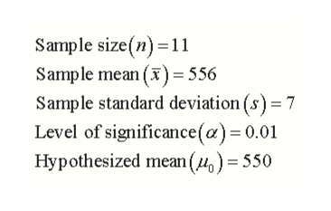 Sample size(n) 11 Sample mean ()556 Sample standard deviation (s) 7 Level of significance(a)=0.01 Hypothesized mean(4)= 550