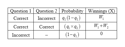 Question 1 Question 2 Probability Winnings X (1-1) ( (1-1) Correct Incorrect Correct Correct 0 Incorrect