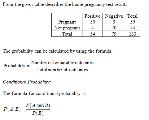 Answered A Home Pregnancy Test Was Given To Bartleby