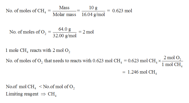 10 g Mass 0.623 mol No. of moles of CH = 16.04 g/mol Molar mass 64.0 g =2 mol No. of moles of O2 = 32.00 g/mol 1 mole CH reacts with 2 mol O, 2 mol O2 1 mol CH 0.623 mol CH4 x No. of moles of O, that needs to reacts with 0.623 mol CH 4 1.246 mol CH 4 No.of mol CH, <No.of mol of O, Limiting reagent = CH 4