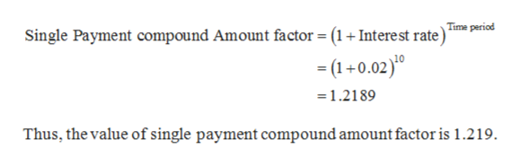 Single Payment compound Amount factor = (1+ Interest rate) m p = 1+0.02)0 1.2189 Thus, the value of single payment compound amount factor is 1.219