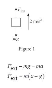 AF ext 2 m/s2 mg Figure1 Fext mg ma Fext 3 m(а+g)