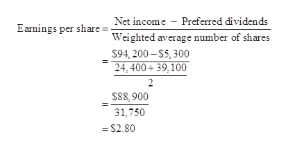 Net income Preferred dividends Earmings per share Weighted average number of shares $94, 200- S5,300 24,400 39,100 2 S88,900 31,750 =S2.80