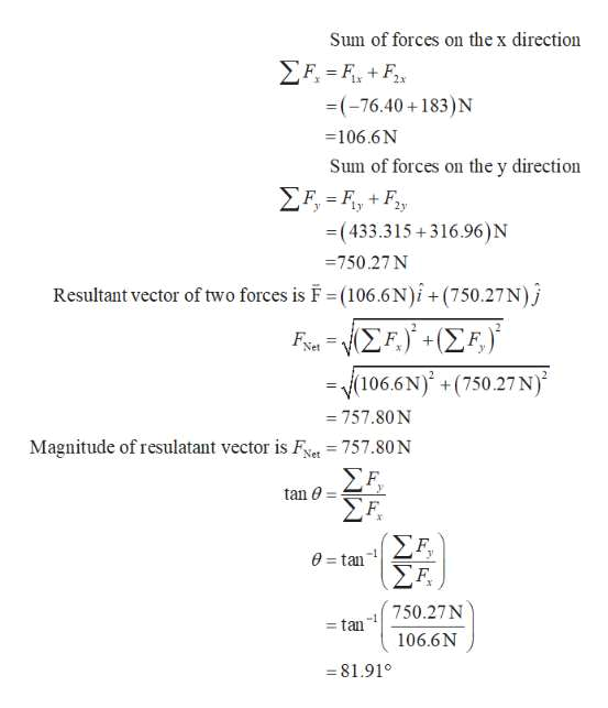 Sum of forces on the x direction FFF =(-76.40+183)N 106.6N Sum of forces on the y direction F FFy + -(433.315+316.96)N = 750.27 N Resultant vector of two forces is F (106.6N)i +(750.27 N) E.-Σ.)- Ση Net (106.6N) +(750.27N) 757.80 N Magnitude of resulatant vector is Fet 757.80 N Σ . Ση tan Σ . ΣΗ 0=tan 750.27N - tan 106.6N 81.91° WW