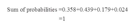 Sum of probabilities =0.358+0.439+0. 179+0.024 =1