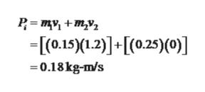 Pmym -(0.15)(1.2)+[(0.25)(0)] 0.18kg-m/s