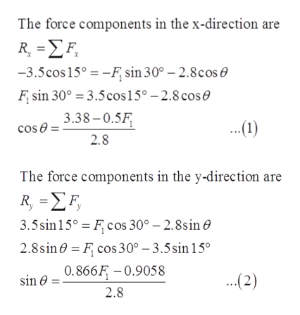 The force components in the x-direction are R-Σ -3.5cos 15 sin 30° - 2.8cos Fsin 30° 3.5cos15° -2.8 cose cose 3.38-0.5F. 2.8 ...1) The force components in the y-direction are R -ΣΕ 3.5sin15 F cos 30° 2.8sin e 2.8sin F cos30° -3.5sin 15° sin 0.866F0.9058 2.8 ...2)