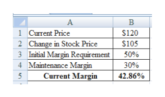 А В $120 1 Current Price 2 Change in Stock Price 3 Initial Margin Requirement 4 Maintenance Margin Current Margin $105 50% 30% 42.86%