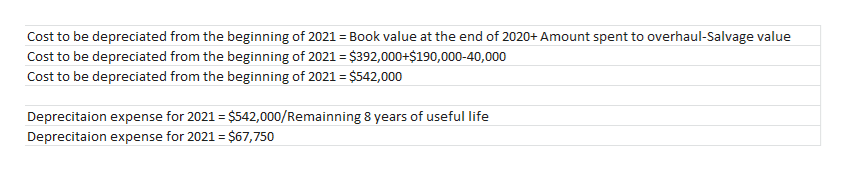 Cost to be depreciated from the beginning of 2021 Book value at the end of 2020+ Amount spent to overhaul-Salvage value Cost to be depreciated from the beginning of 2021 $392,000+$190,000-40, 000 Cost to be depreciated from the beginning of 2021 = $542,000 Deprecitaion expense for 2021 = $542,000/Remainning 8 years of useful life Deprecitaion expense for 2021 = $67,750