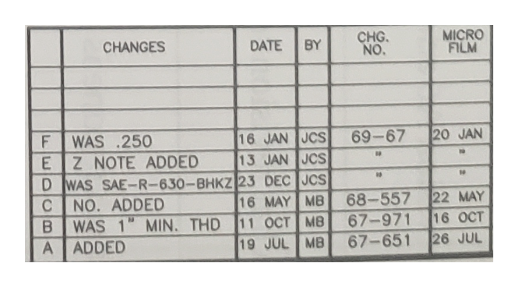 MICRO FILM CHG. NO. CHANGES DATE BY F WAS .250 20 JAN 16 JAN JCS 13 JAN JCS D WAS SAE-R-630-BHKZ 23 DEC JCS 16 MAY MB BWAS 1 MIN. THD 11 OCT MB 19 JUL MB 69-67 E Z NOTE ADDED CNO. ADDED 68-557 67-971 67-651 22 MAY 16 OCT 26 JUL A ADDED