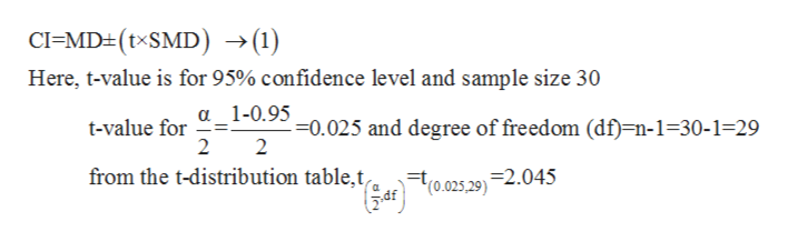 CI=MD(txSMD) >(1) Here, t-value is for 95% confidence level and sample size 30 a 1-0.95 =0.025 and degree of freedom (df)=n-1=30-1=29 2 t-value for 2 from the t-distribution table,t 2.045 (0.025,29)