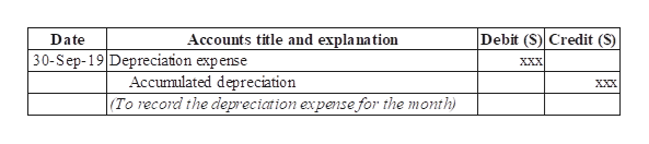 Debit (S) Credit (S) Date Accounts title and explanation |30-Sep-19 Depreciation expense хXX Accumulated depreciation (To record the depreciation expense for the month) хXх