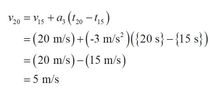 V20 is +a (20-4s) (20 m/s)+(-3 m/s) ({20 s}-{15 s}) =(20 m/s)-(15 m/s) 15 15 = 5 m/s