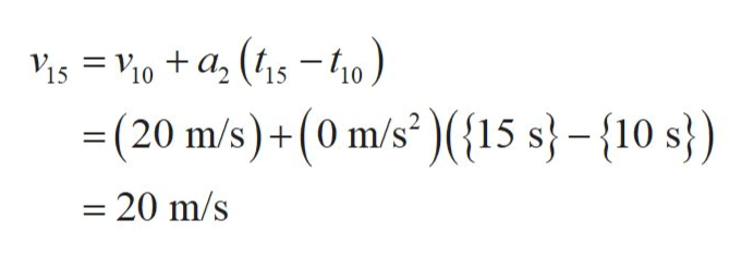 = V. 10 15 10 =(20 m/s)+(0 m/s(15 s-10 s) = 20 m/s