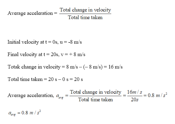 Average acceleration = Total change in velocity Total time taken Initial velocity at t 0s, u -8 m/s Final velocity at t = 20s, v = 8 m/s Totak change in velocity 8 m/s - (8 m/s) 16 m/s Total time taken = 20 s - 0 s 20 s Total change in velocity 16m/s 0.8 m/s Average acceleration, ar avg Total time taken 20s